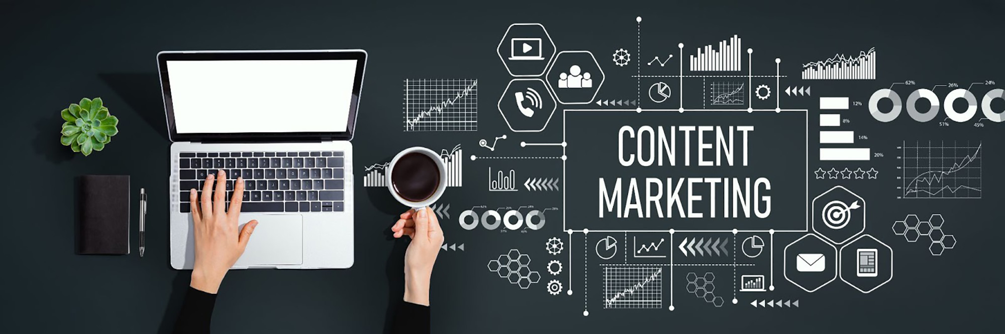 The Complete Guide to Website Content Creation