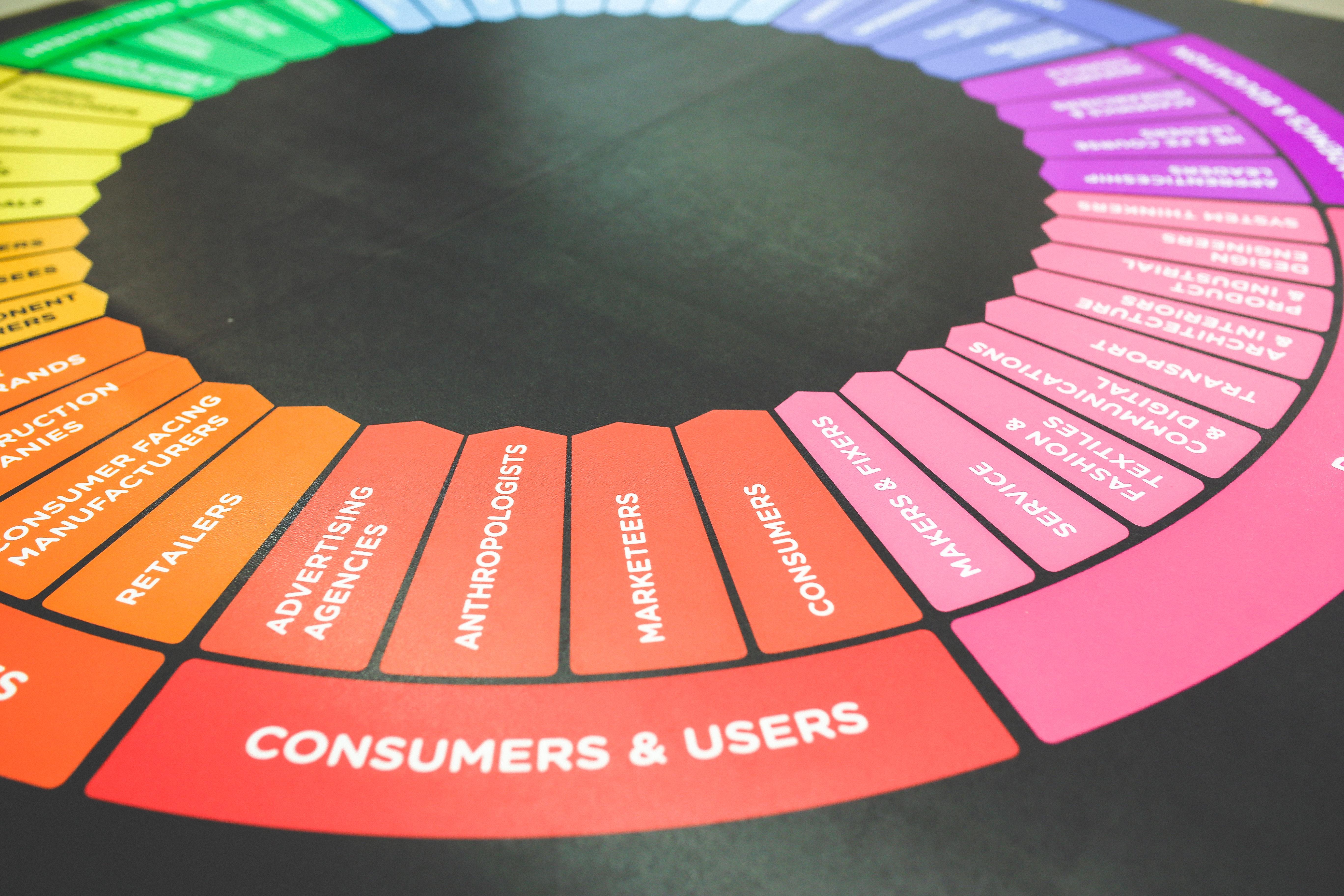 The Many Benefits of Marketing Automation